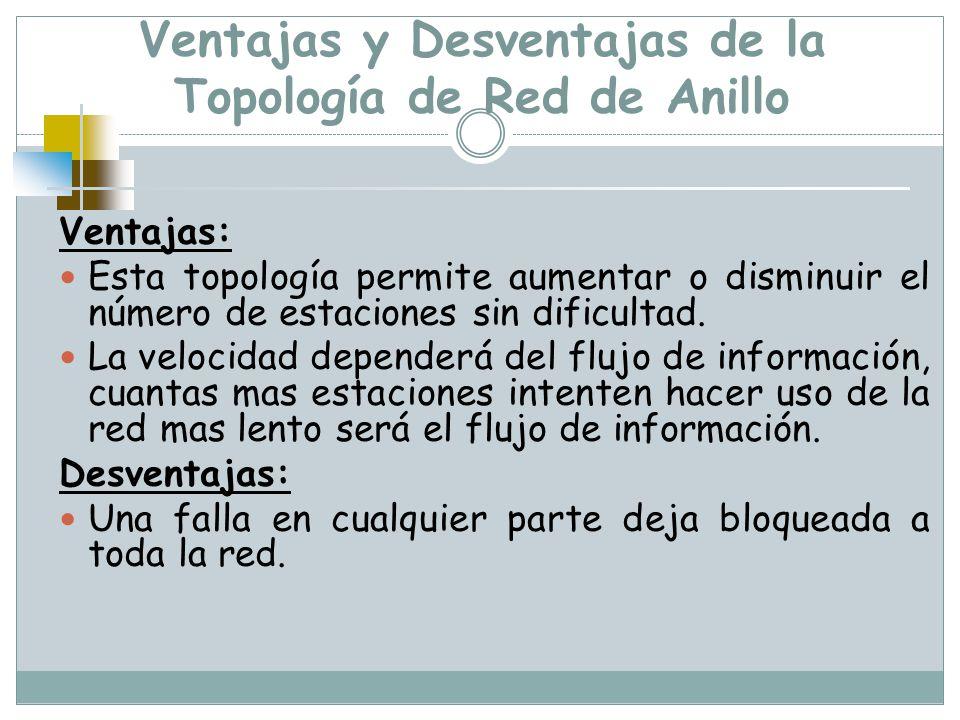 COMUNICACIÓN DE DATOS II - ppt descargar