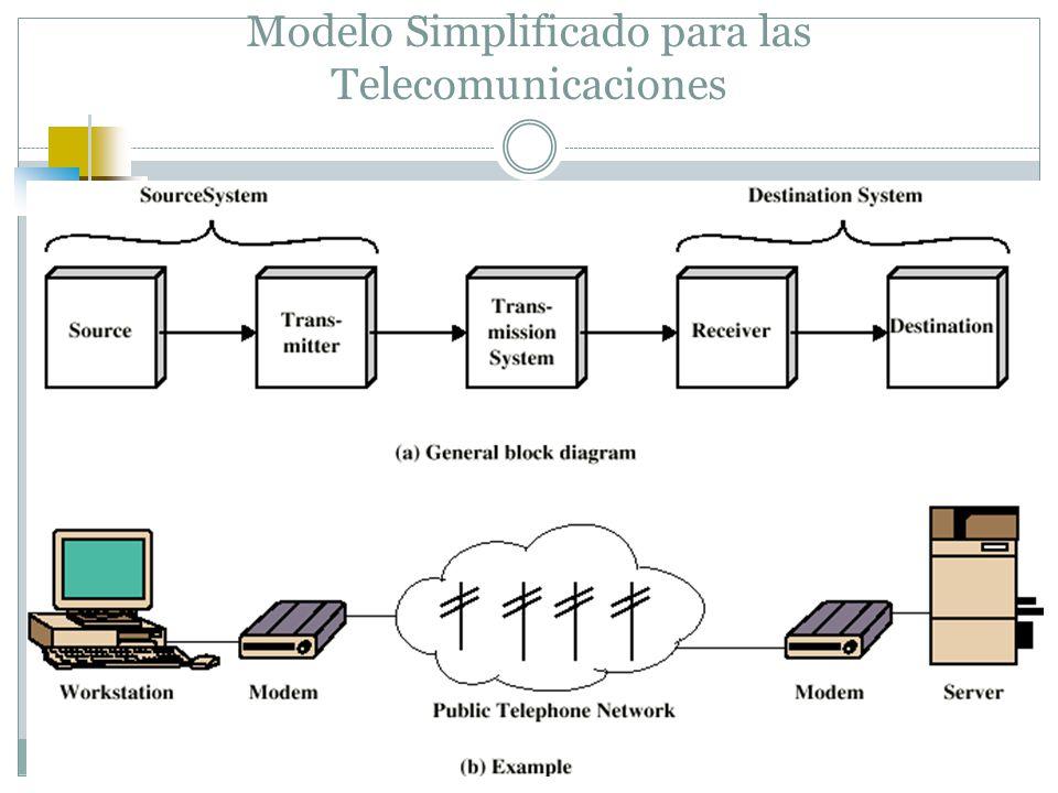 Modelo Simplificado para las Telecomunicaciones