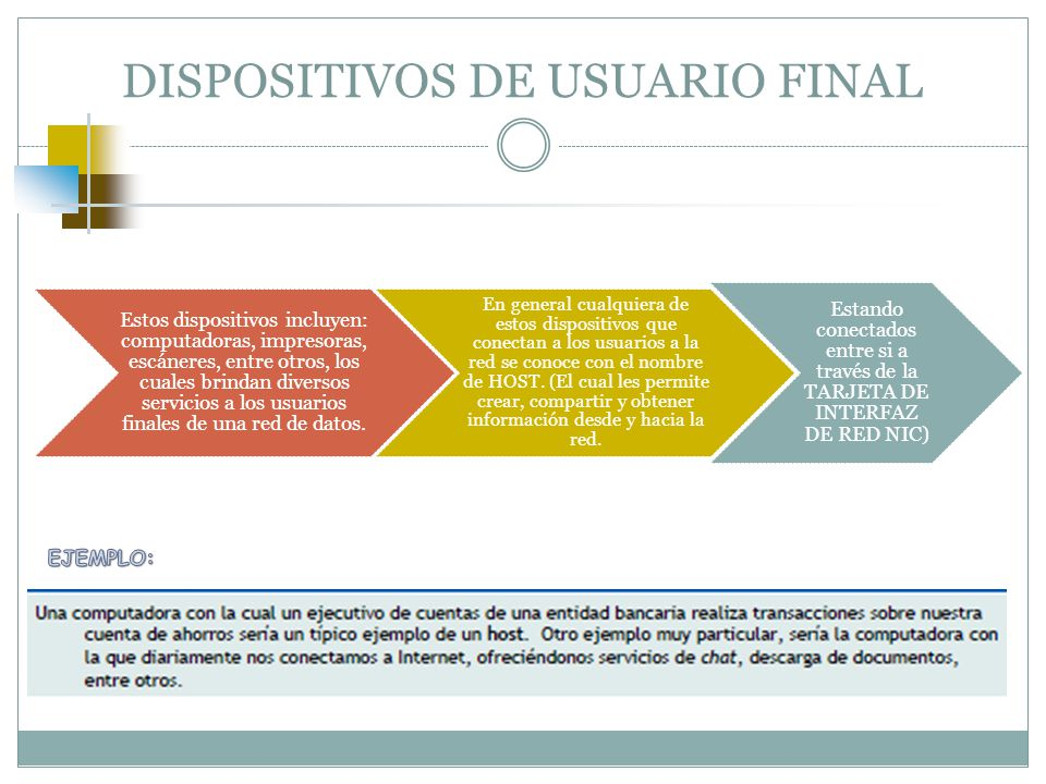 DISPOSITIVOS DE USUARIO FINAL