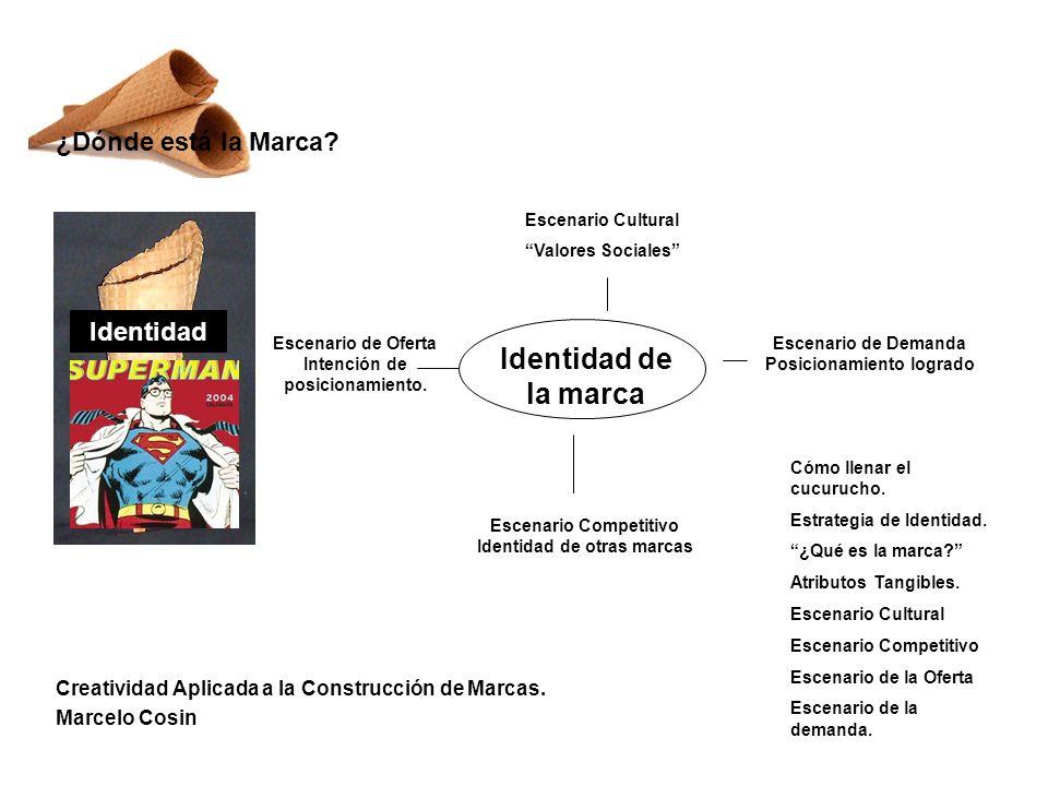 Identidad de la marca ¿Dónde está la Marca Identidad