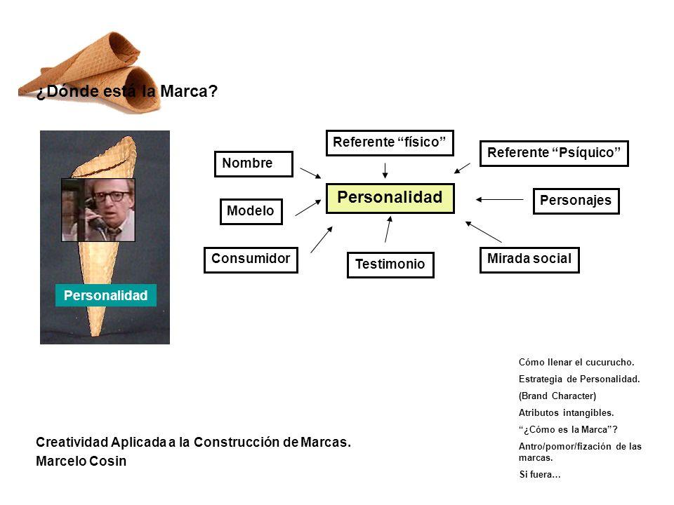 ¿Dónde está la Marca Personalidad Personalidad Referente físico