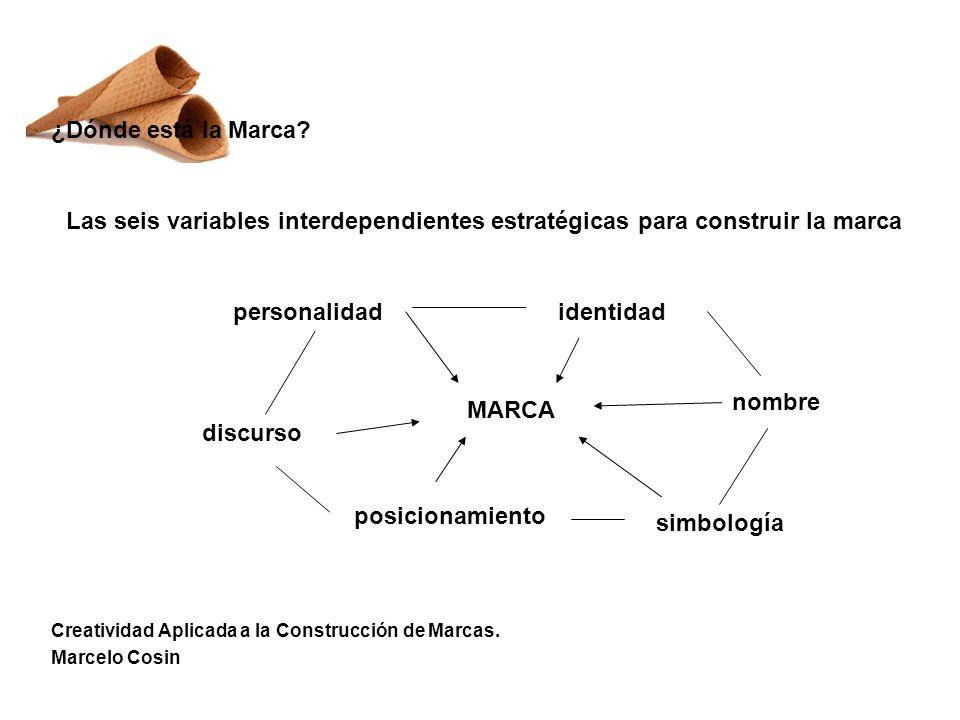 ¿Dónde está la Marca Las seis variables interdependientes estratégicas para construir la marca. personalidad.