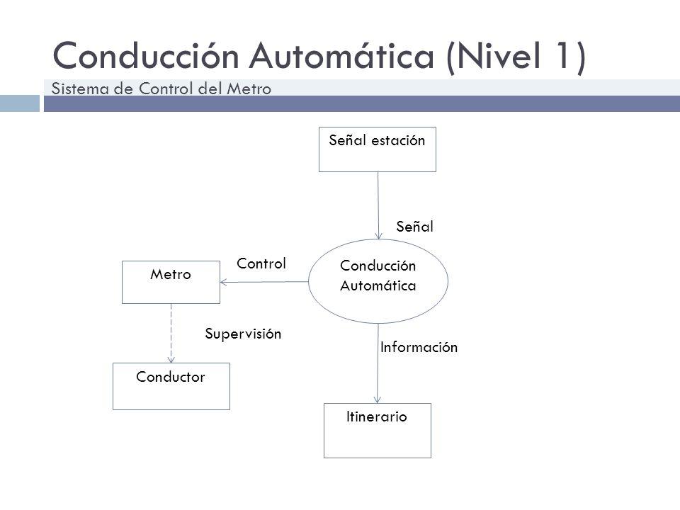 Conducción Automática (Nivel 1)
