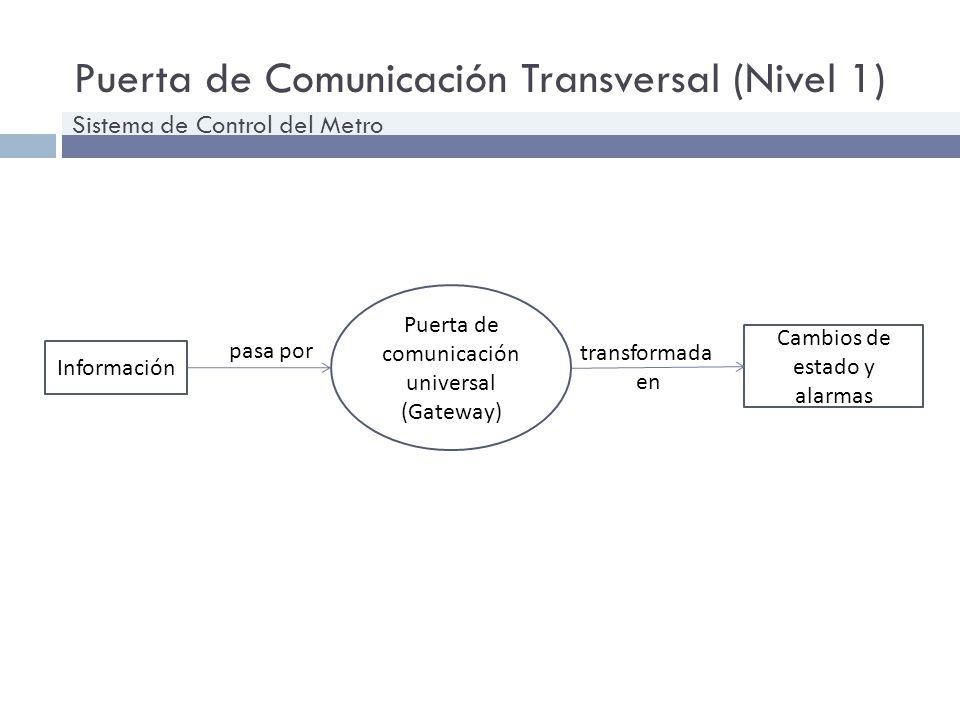 Puerta de Comunicación Transversal (Nivel 1)