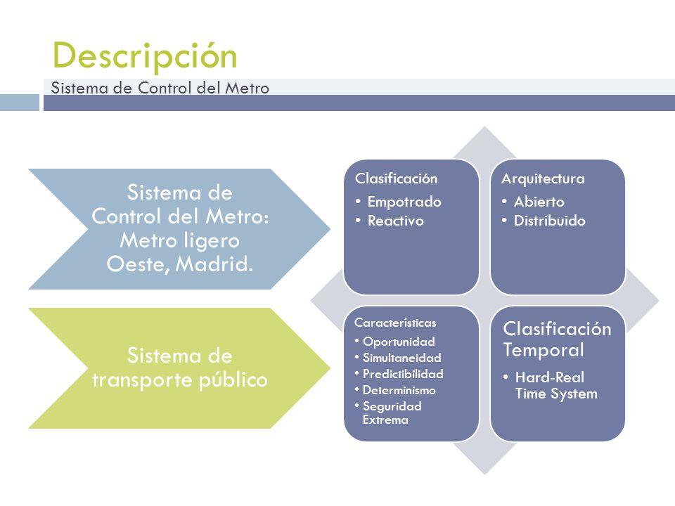 Descripción Sistema de Control del Metro: Metro ligero Oeste, Madrid.