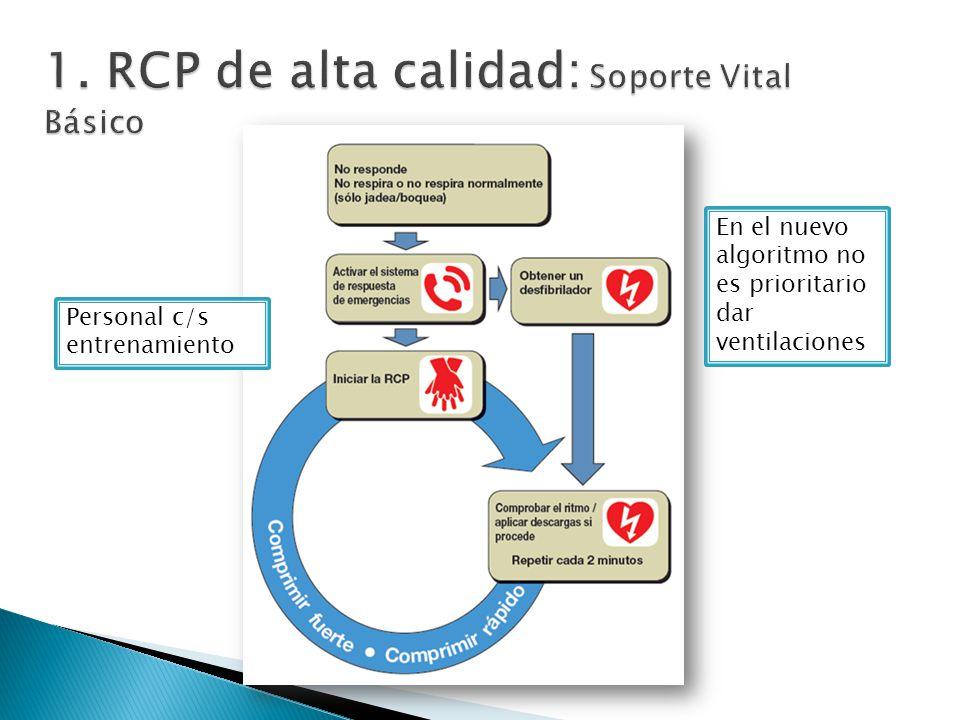 1. RCP de alta calidad: Soporte Vital Básico