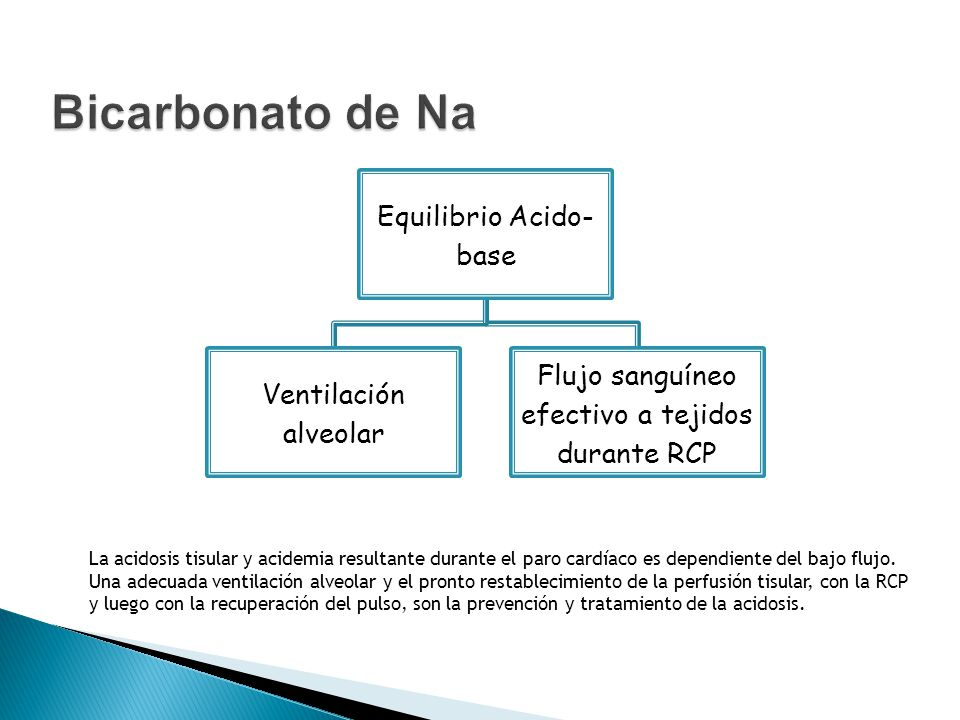 Bicarbonato de Na Equilibrio Acido- base