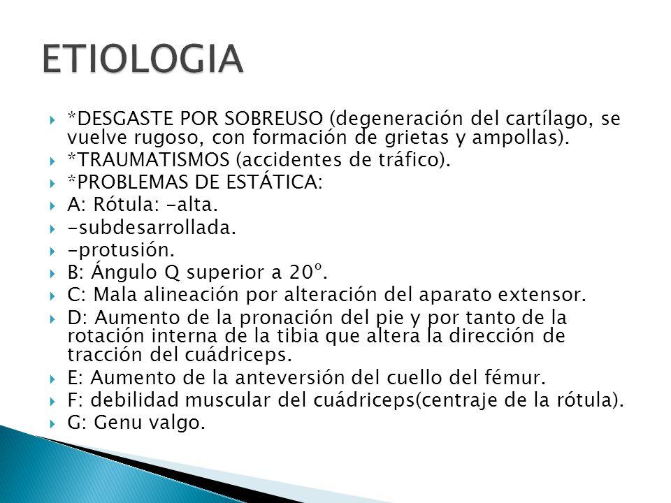 ETIOLOGIA *DESGASTE POR SOBREUSO (degeneración del cartílago, se vuelve rugoso, con formación de grietas y ampollas).