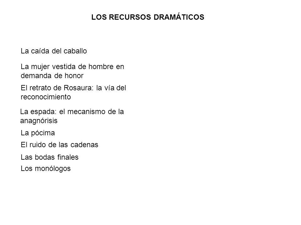 LOS RECURSOS DRAMÁTICOS