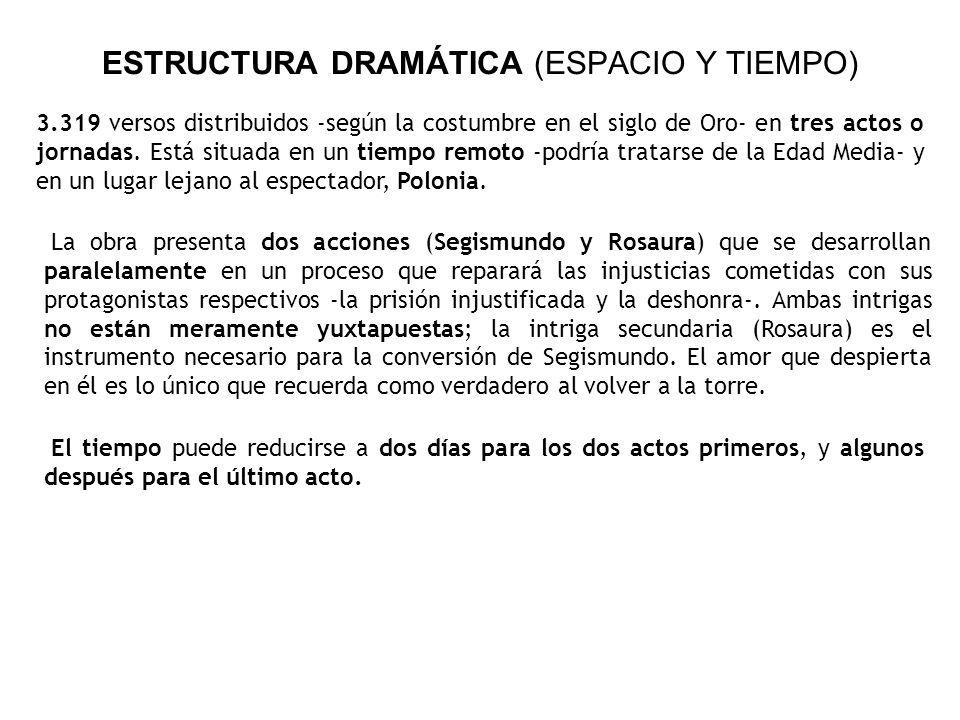 ESTRUCTURA DRAMÁTICA (ESPACIO Y TIEMPO)