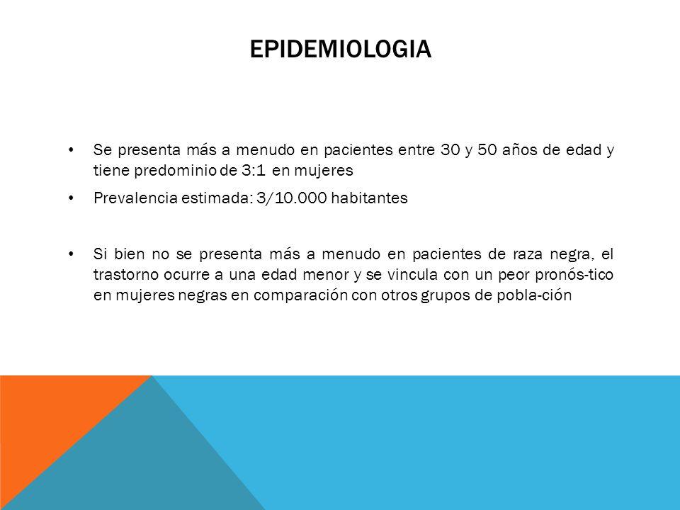 Epidemiologia Se presenta más a menudo en pacientes entre 30 y 50 años de edad y tiene predominio de 3:1 en mujeres.