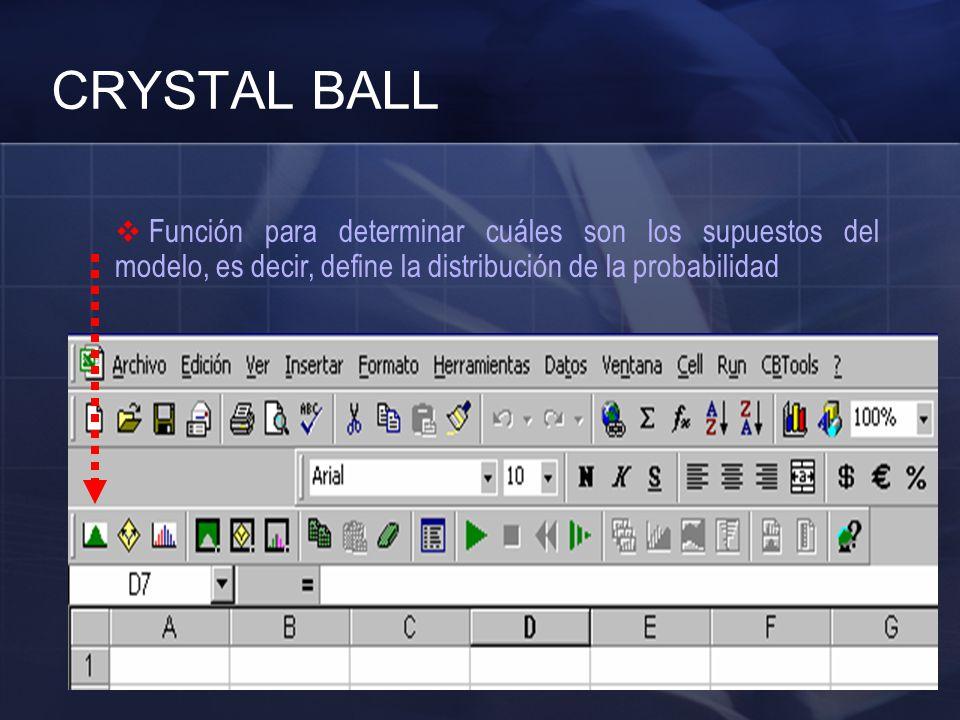 CRYSTAL BALL Función para determinar cuáles son los supuestos del modelo, es decir, define la distribución de la probabilidad.