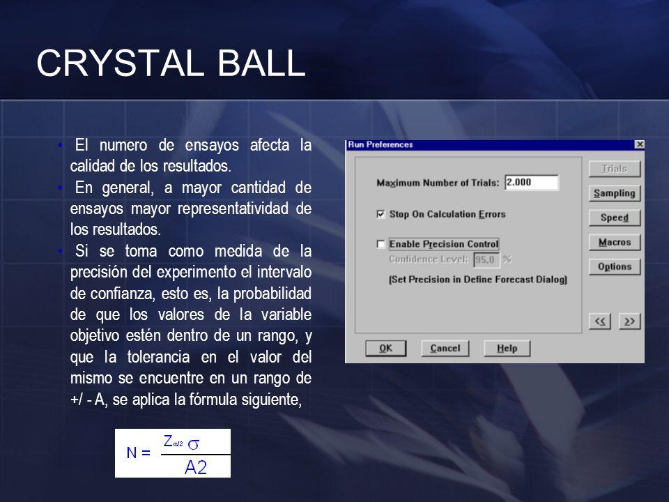 CRYSTAL BALL El numero de ensayos afecta la calidad de los resultados.