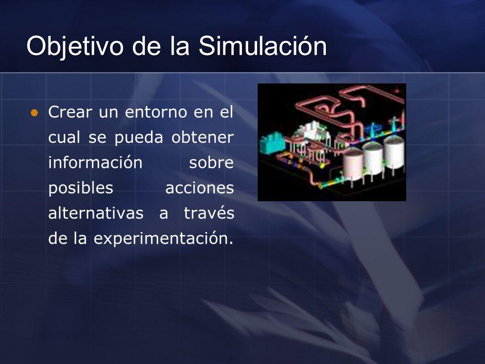 Objetivo de la Simulación