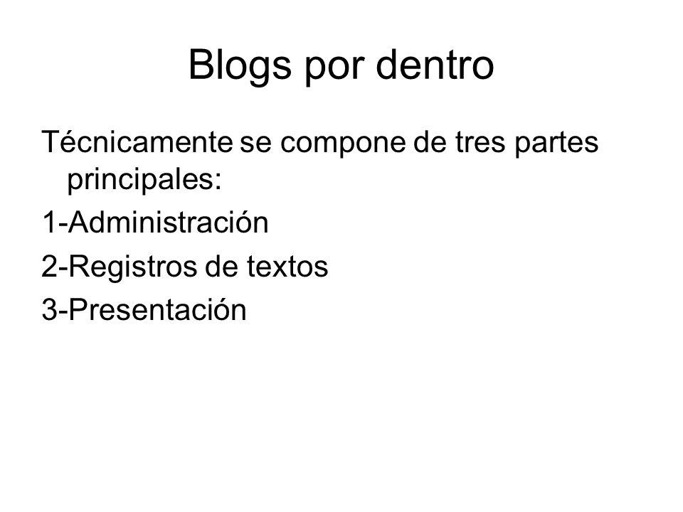 Blogs por dentro Técnicamente se compone de tres partes principales: