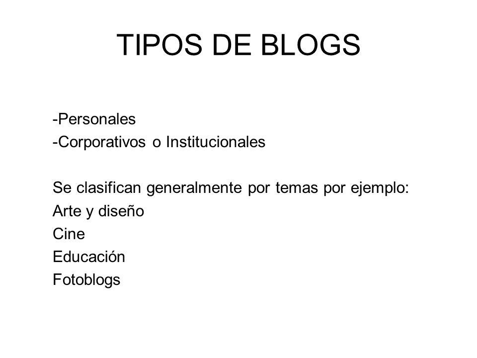 TIPOS DE BLOGS -Personales -Corporativos o Institucionales