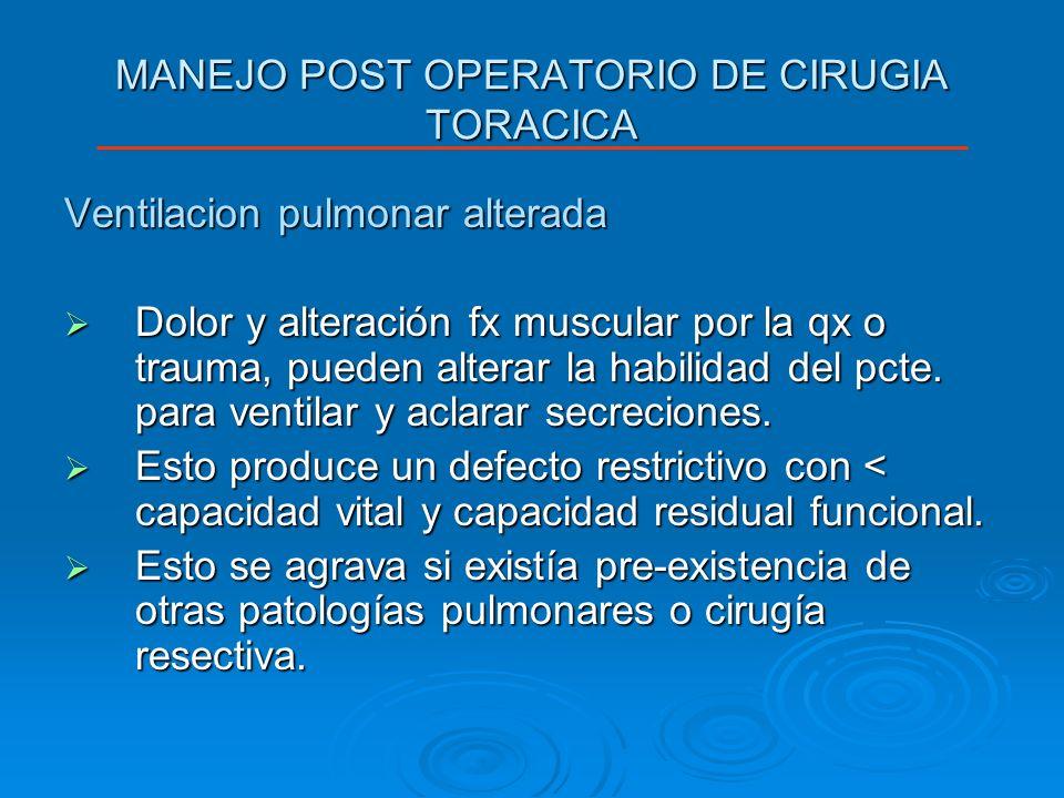 MANEJO POST OPERATORIO DE CIRUGIA TORACICA
