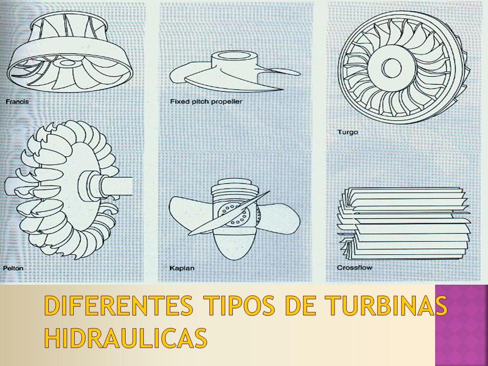 DIFERENTES TIPOS DE TURBINAS HIDRAULICAS