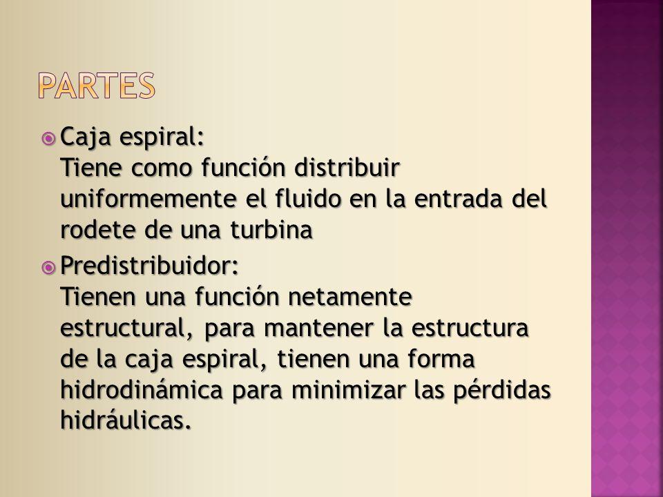 partes Caja espiral: Tiene como función distribuir uniformemente el fluido en la entrada del rodete de una turbina.