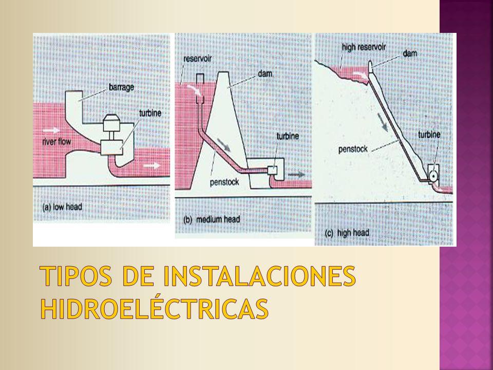 TIPOS DE INSTALACIONES HIDROELÉCTRICAS