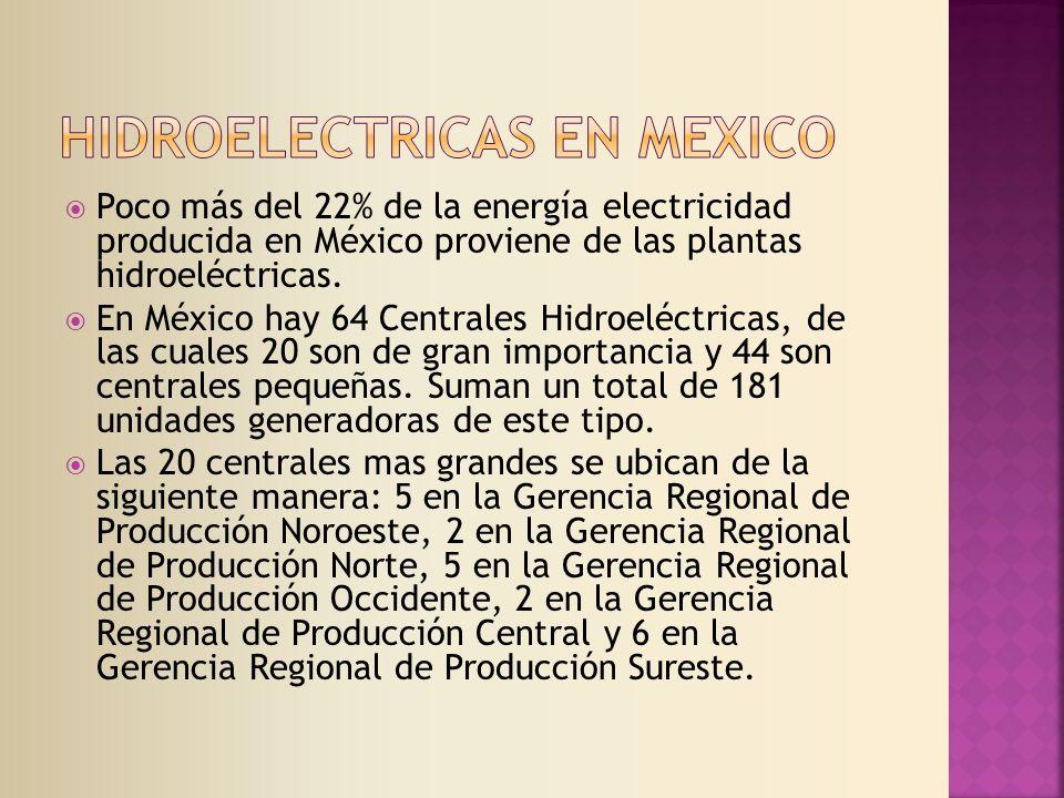 HIDROELECTRICAS EN MEXICO