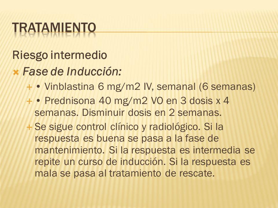tratamiento Riesgo intermedio Fase de Inducción: