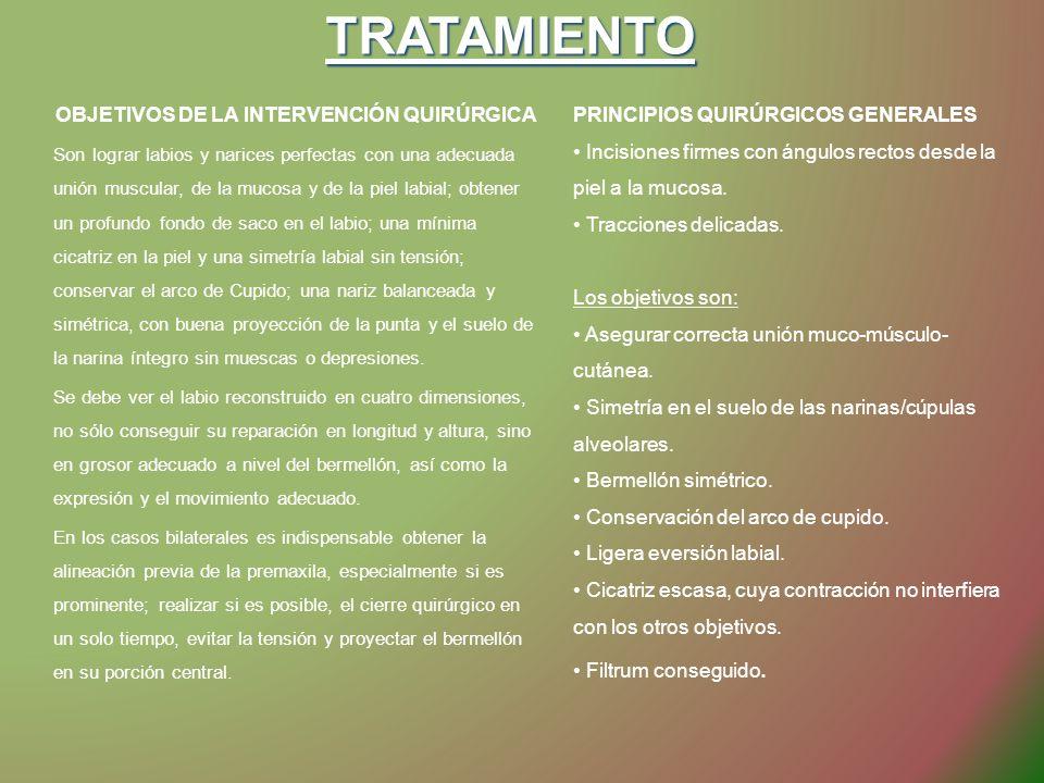 TRATAMIENTO PRINCIPIOS QUIRÚRGICOS GENERALES