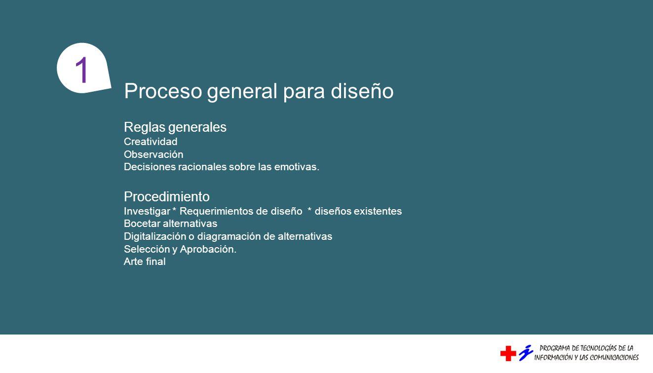 1 1 Proceso general para diseño Reglas generales Procedimiento