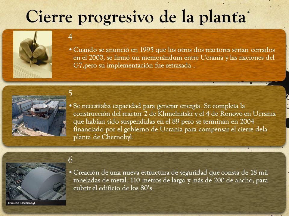 Cierre progresivo de la planta