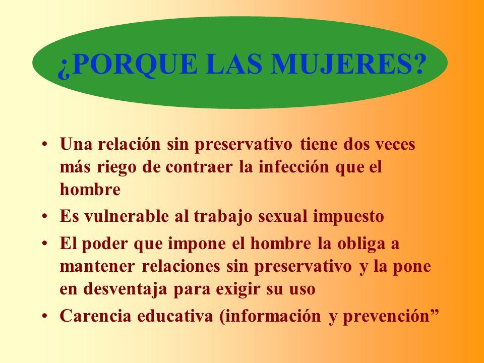 ¿PORQUE LAS MUJERES Una relación sin preservativo tiene dos veces más riego de contraer la infección que el hombre.