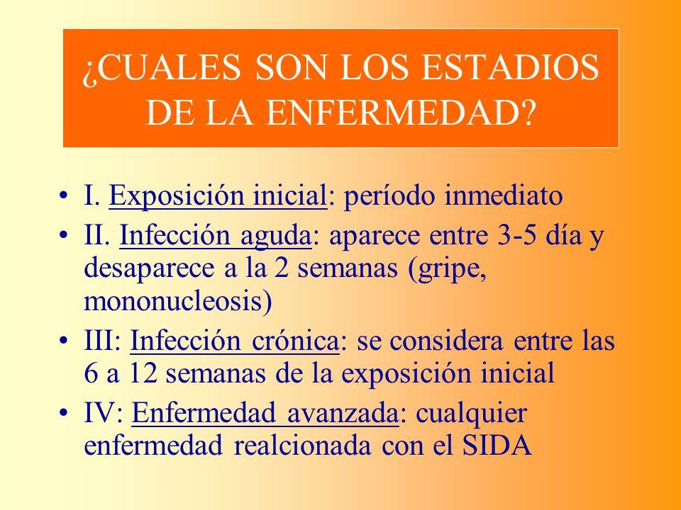 ¿CUALES SON LOS ESTADIOS DE LA ENFERMEDAD