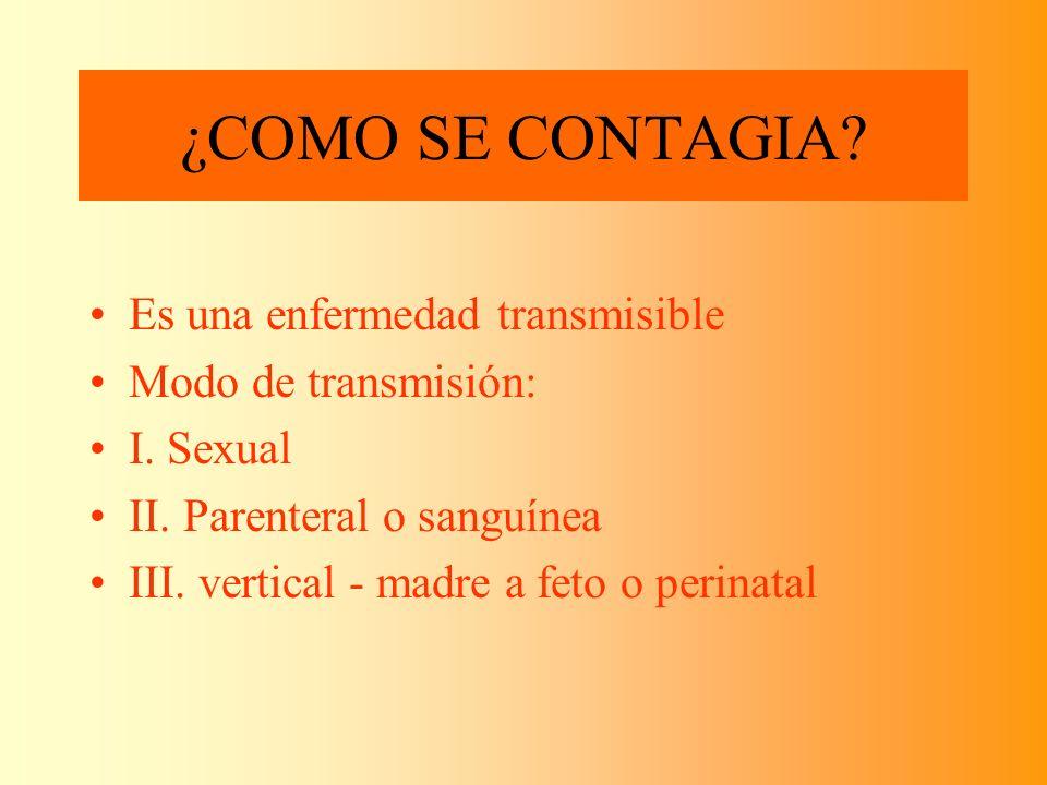 ¿COMO SE CONTAGIA Es una enfermedad transmisible Modo de transmisión: