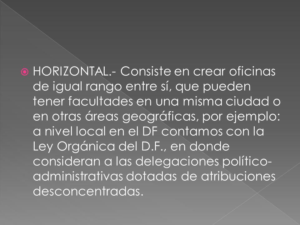 HORIZONTAL.- Consiste en crear oficinas de igual rango entre sí, que pueden tener facultades en una misma ciudad o en otras áreas geográficas, por ejemplo: a nivel local en el DF contamos con la Ley Orgánica del D.F., en donde consideran a las delegaciones político-administrativas dotadas de atribuciones desconcentradas.