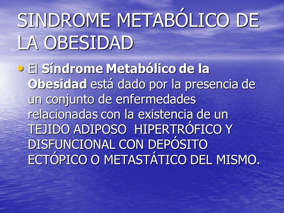 SINDROME METABÓLICO DE LA OBESIDAD