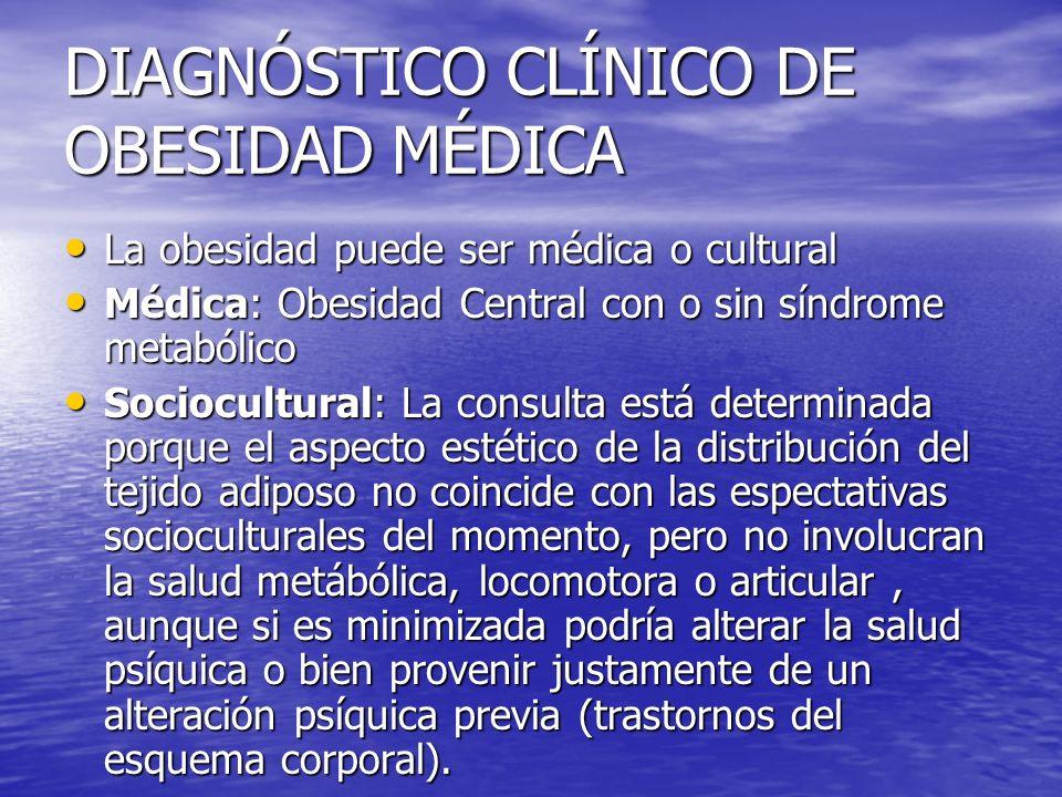 DIAGNÓSTICO CLÍNICO DE OBESIDAD MÉDICA