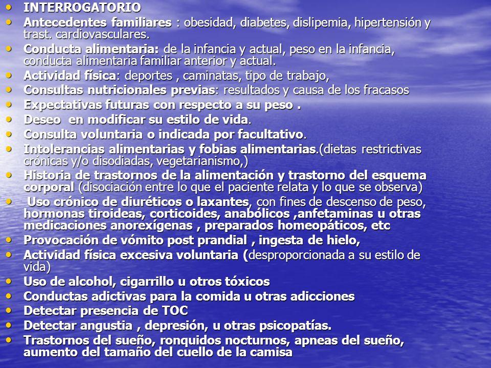 INTERROGATORIOAntecedentes familiares : obesidad, diabetes, dislipemia, hipertensión y trast. cardiovasculares.