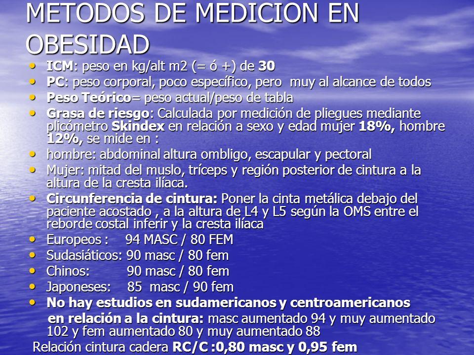 METODOS DE MEDICION EN OBESIDAD