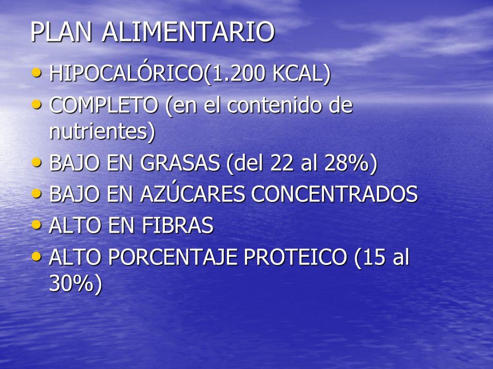 PLAN ALIMENTARIO HIPOCALÓRICO(1.200 KCAL)