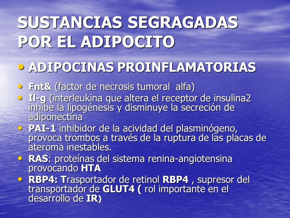 SUSTANCIAS SEGRAGADAS POR EL ADIPOCITO