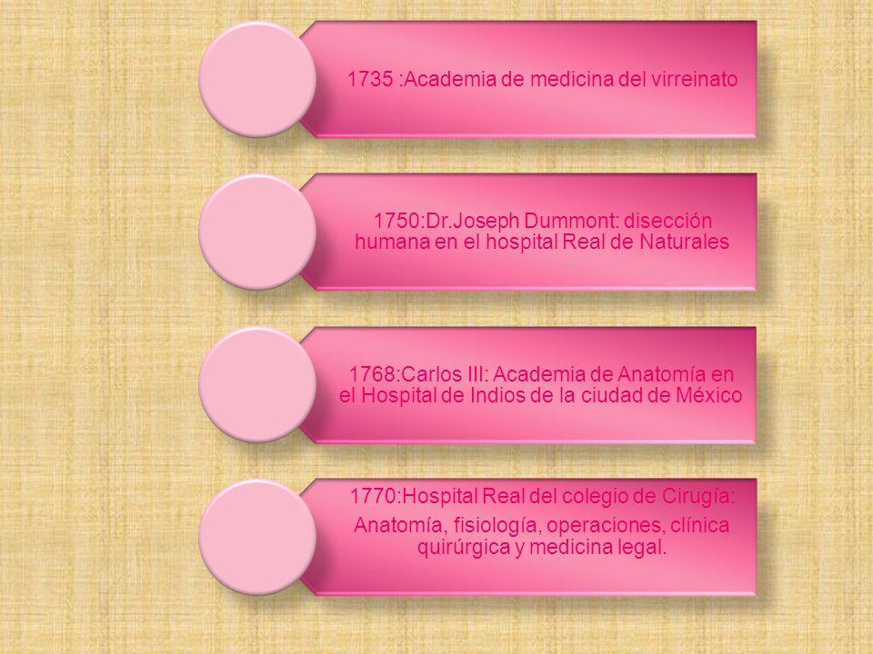 1735 :Academia de medicina del virreinato