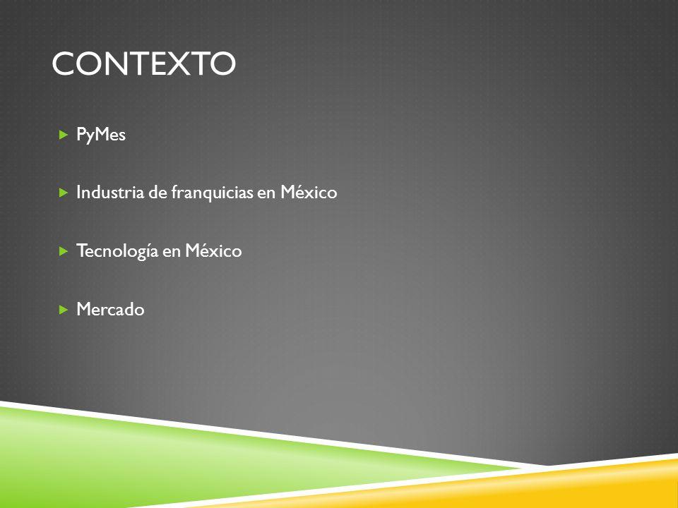 Contexto PyMes Industria de franquicias en México Tecnología en México