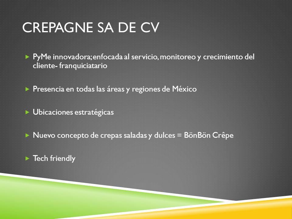 Crepagne sa de cv PyMe innovadora; enfocada al servicio, monitoreo y crecimiento del cliente- franquiciatario.