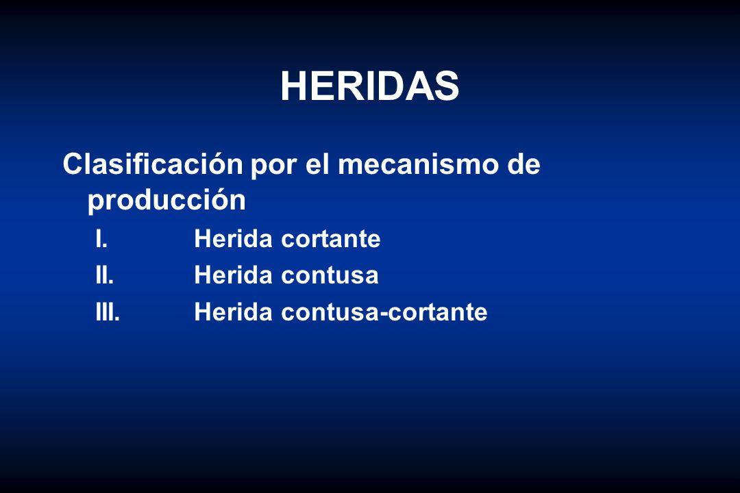 HERIDAS Clasificación por el mecanismo de producción
