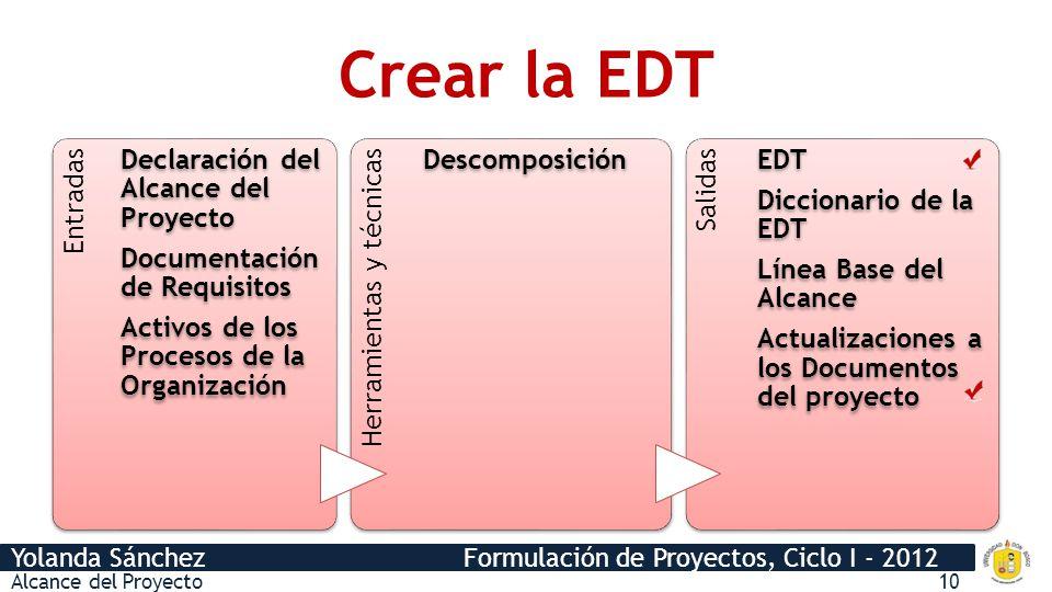 Crear la EDT Entradas Declaración del Alcance del Proyecto