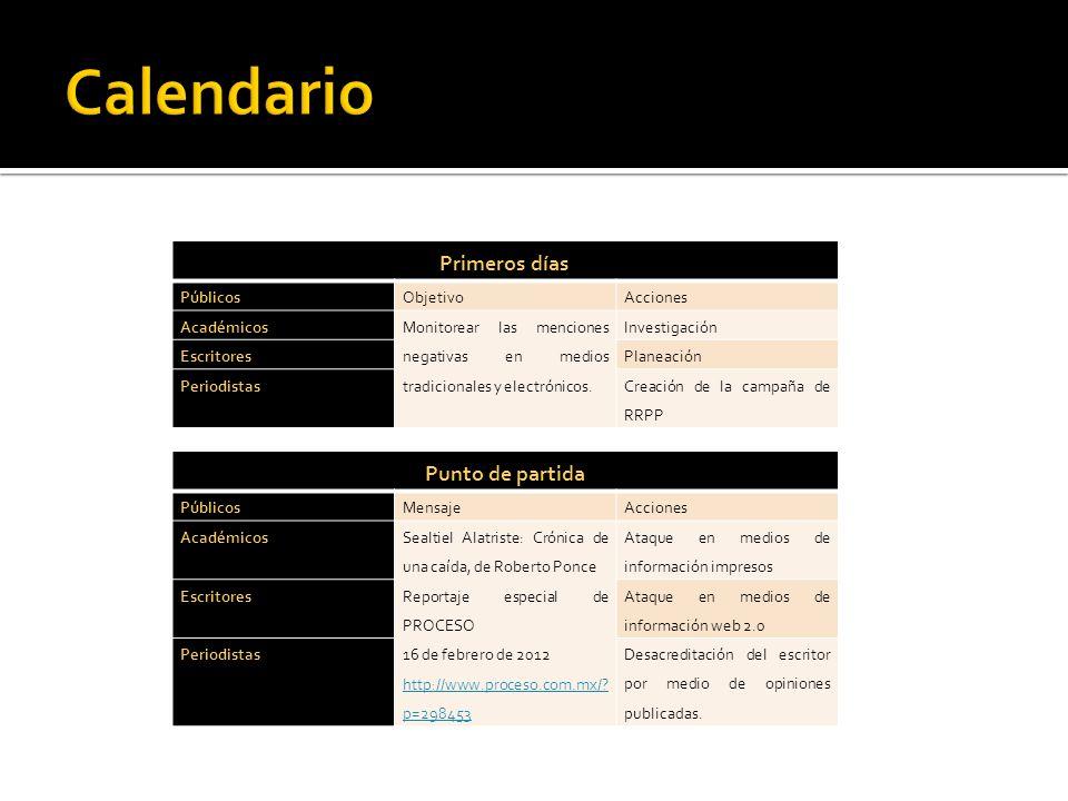 Calendario Primeros días Punto de partida Públicos Objetivo Acciones