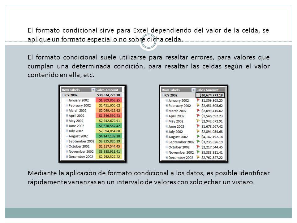 El formato condicional sirve para Excel dependiendo del valor de la celda, se aplique un formato especial o no sobre dicha celda.