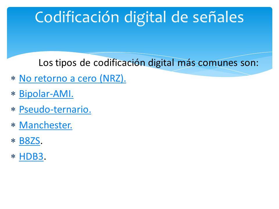 Codificación digital de señales