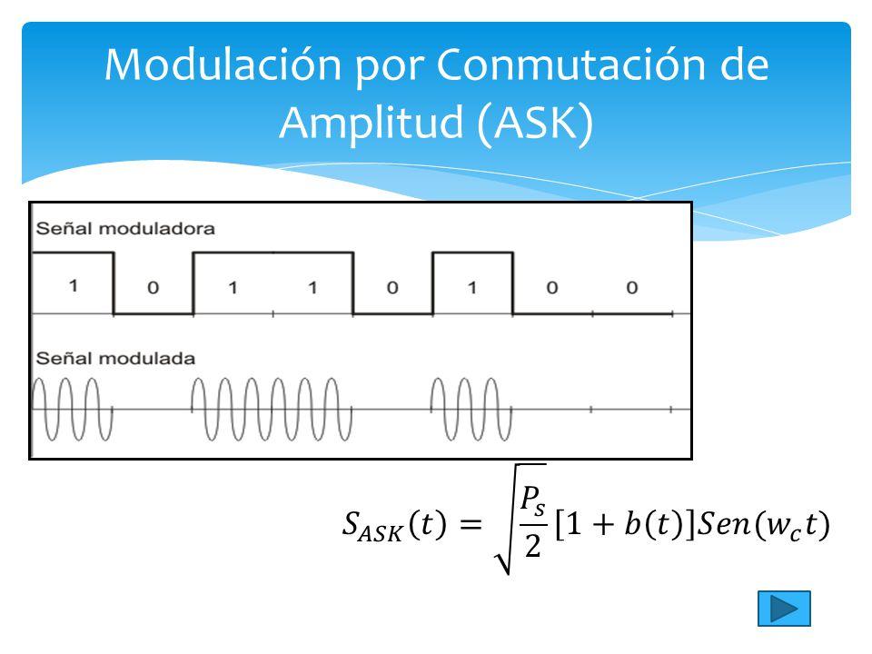 Modulación por Conmutación de Amplitud (ASK)