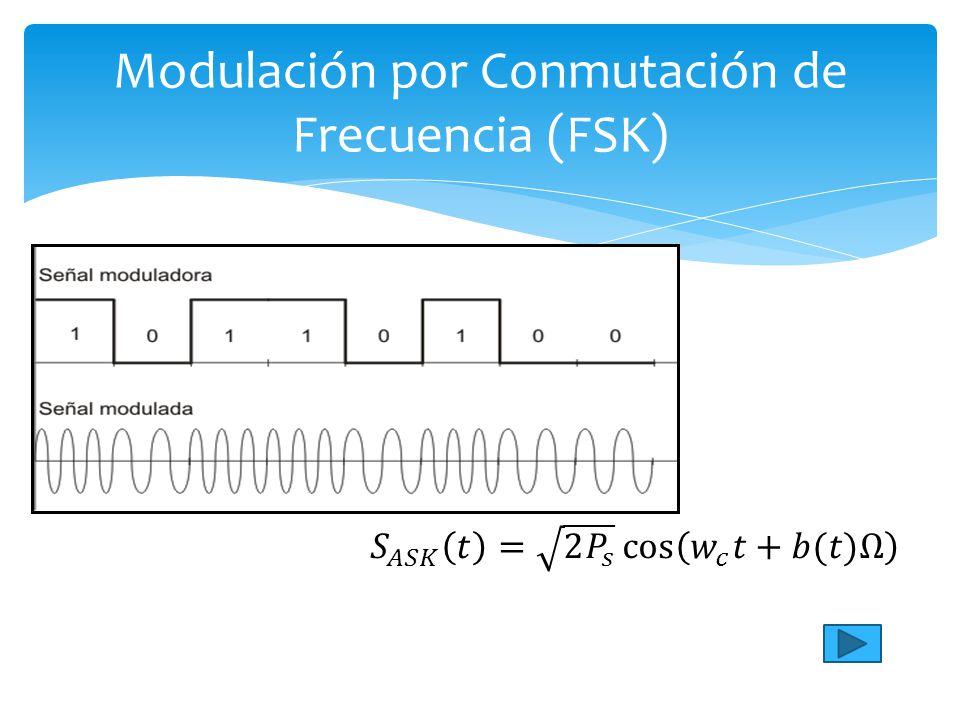 Modulación por Conmutación de Frecuencia (FSK)