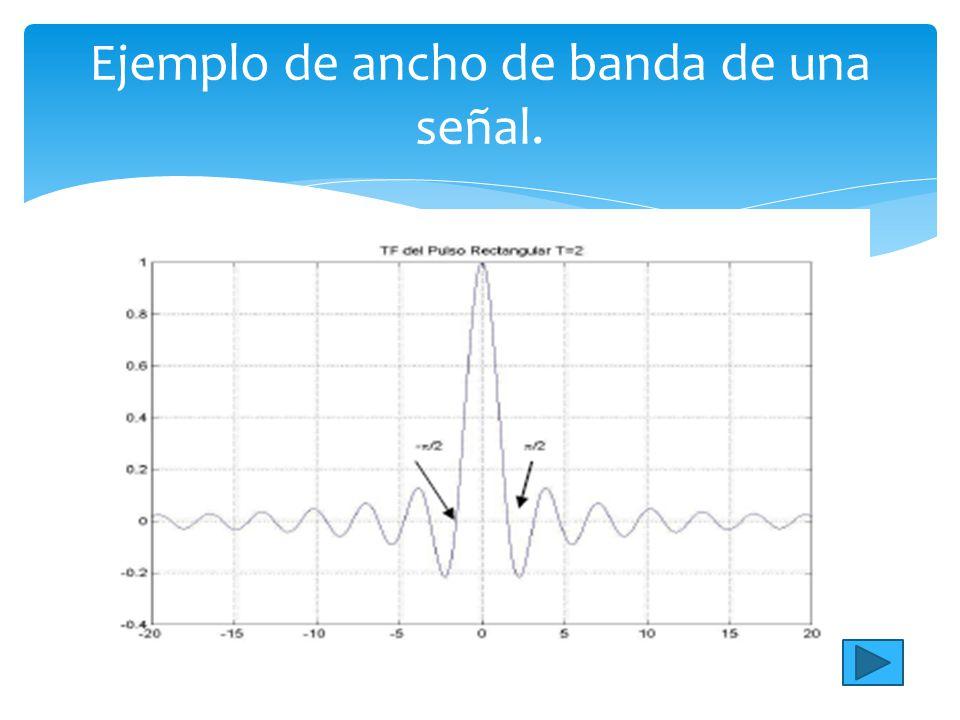 Ejemplo de ancho de banda de una señal.